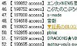 MyblogList:月間アクセスランキング:'05/08
